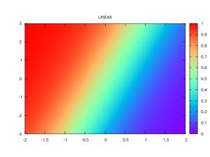 linearmap