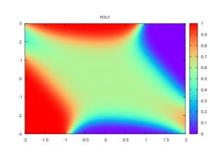 polymap